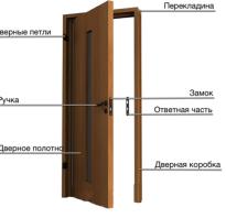 Как вставить дверь межкомнатную своими руками